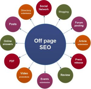 off-page-seo-300x293 Professional SEO Services