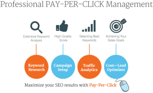 professional-pay-per-click-management-300x182 PPC Management Services