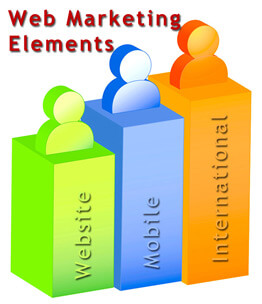 web-marketing-plan Online Marketing Essentials for an Effective Web Marketing Plan