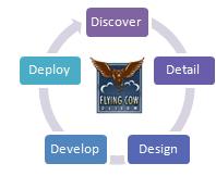 enterprise-web-design-process Enterprise Web Design Services