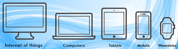 internet-enabled-devices Mobile Device Compatibility Services